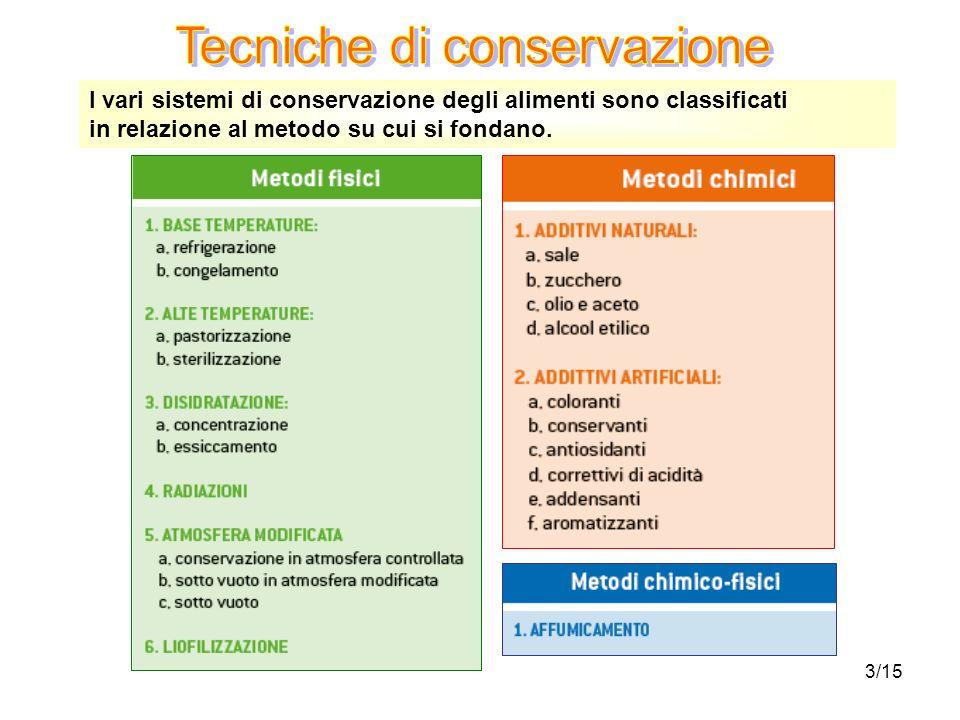 3/15 I vari sistemi di conservazione degli alimenti sono classificati in relazione al metodo su cui si fondano.