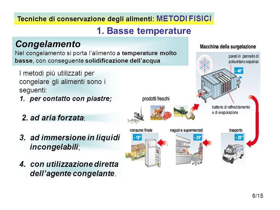 6/15 1. Basse temperature I metodi più utilizzati per congelare gli alimenti sono i seguenti: 1.per contatto con piastre; Congelamento Nel congelament