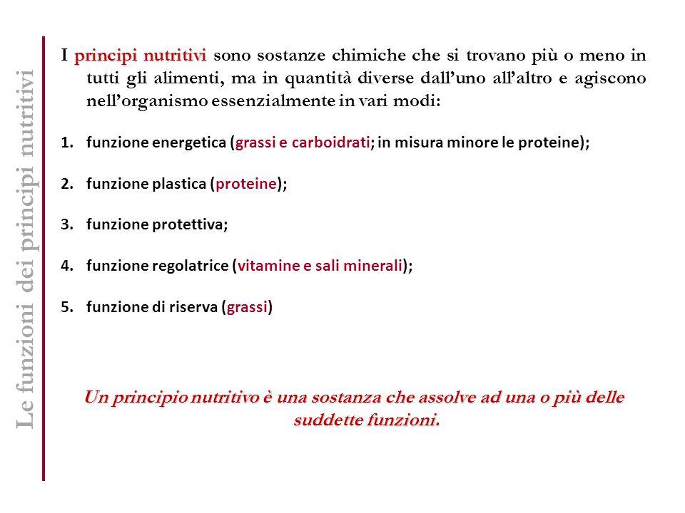 principi nutritivi I principi nutritivi sono sostanze chimiche che si trovano più o meno in tutti gli alimenti, ma in quantità diverse dalluno allaltr