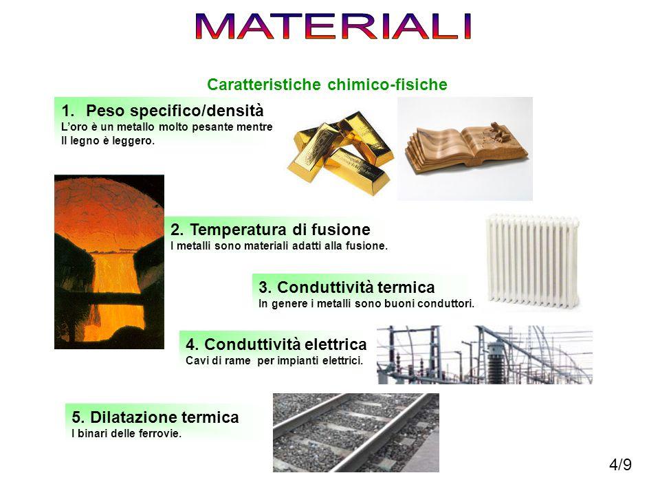 Caratteristiche chimico-fisiche 1.Peso specifico/densità Loro è un metallo molto pesante mentre Il legno è leggero. 2. Temperatura di fusione I metall