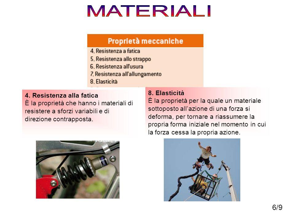 4. Resistenza alla fatica È la proprietà che hanno i materiali di resistere a sforzi variabili e di direzione contrapposta. 8. Elasticità È la proprie