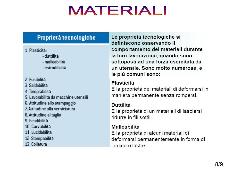 Le proprietà tecnologiche si definiscono osservando il comportamento dei materiali durante la loro lavorazione, quando sono sottoposti ad una forza es