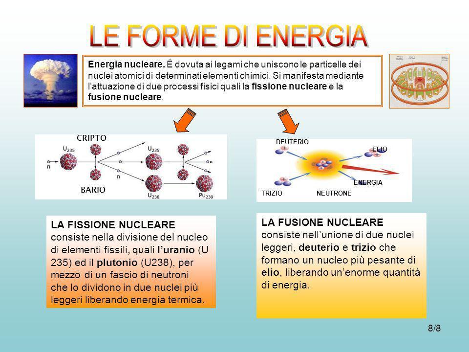 8/8 Energia nucleare. É dovuta ai legami che uniscono le particelle dei nuclei atomici di determinati elementi chimici. Si manifesta mediante lattuazi