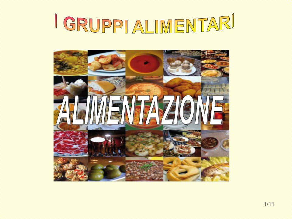 2/11 Il modo migliore per assicurarci che la nostra dieta contenga tutti i nutrienti, è quello di variare il più possibile lalimentazione.