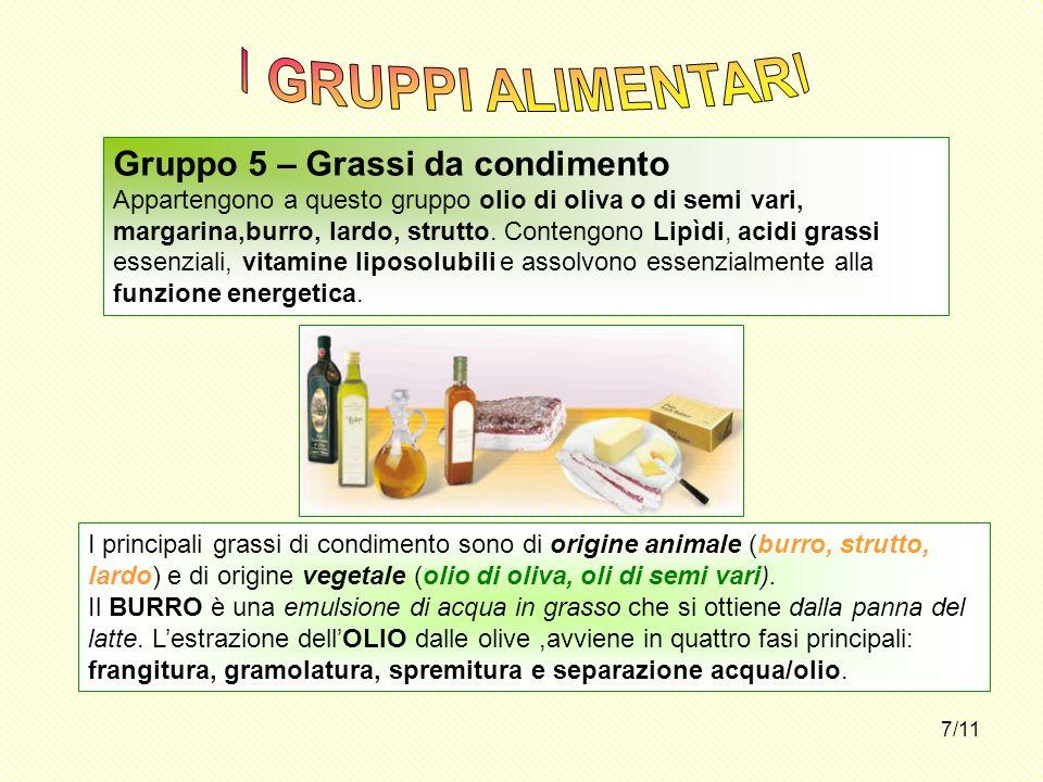 7/11 Gruppo 5 – Grassi da condimento Appartengono a questo gruppo olio di oliva o di semi vari, margarina,burro, lardo, strutto. Contengono Lipìdi, ac