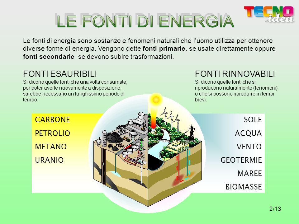13/13 Una nuova fonte non esistente in natura ma a cui tutti i cittadini possono attingere è il RISPARMIO ENERGETICO.