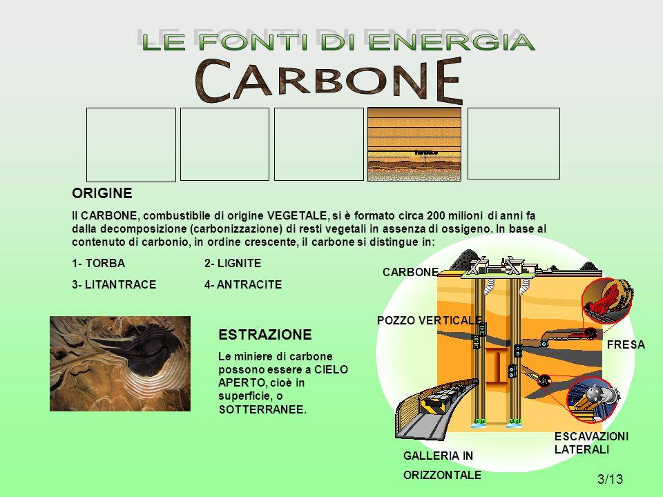 POZZO VERTICALE CARBONE FRESA GALLERIA IN ORIZZONTALE ESCAVAZIONI LATERALI 3/13 ORIGINE Il CARBONE, combustibile di origine VEGETALE, si è formato cir