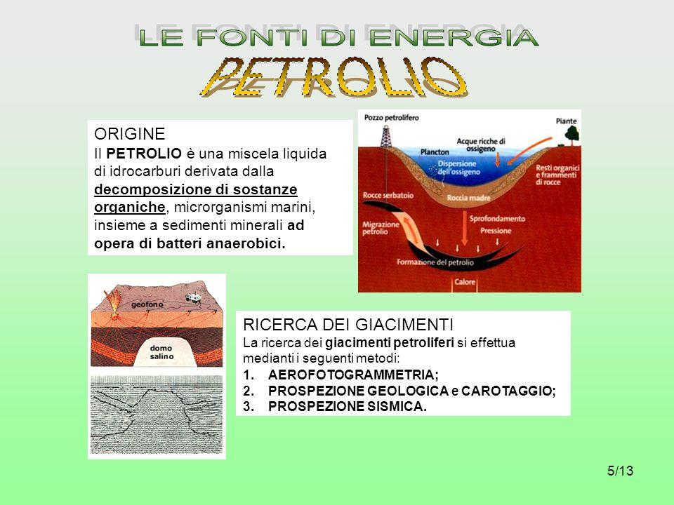 5/13 ORIGINE Il PETROLIO è una miscela liquida di idrocarburi derivata dalla decomposizione di sostanze organiche, microrganismi marini, insieme a sed