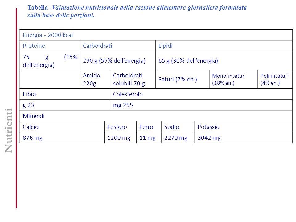 Nutrienti Tabella- Valutazione nutrizionale della razione alimentare giornaliera formulata sulla base delle porzioni. Energia - 2000 kcal ProteineCarb