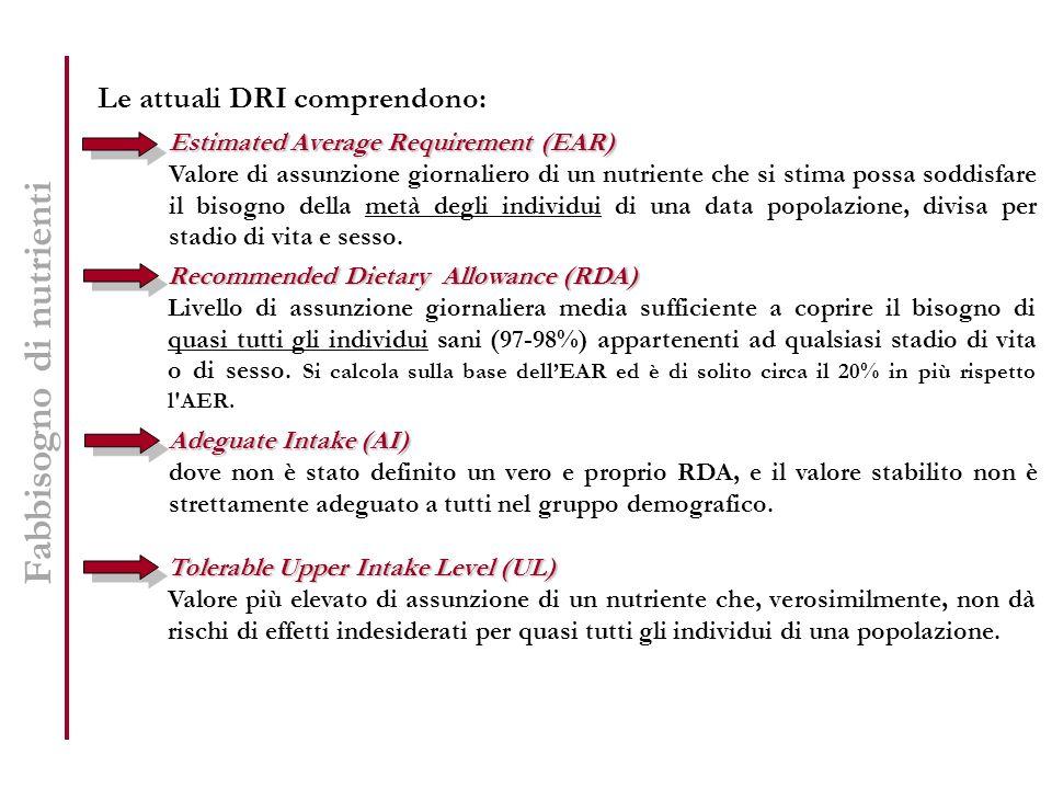 Fabbisogno di nutrienti Le attuali DRI comprendono: Estimated Average Requirement (EAR) Valore di assunzione giornaliero di un nutriente che si stima