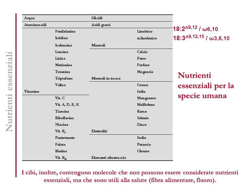 Fabbisogno di nutrienti L equazione per il calcolo della RDA è: RDA = 1,2 × EAR Questo livello di assunzione statisticamente rappresenta il 97,5 % del fabbisogno della popolazione