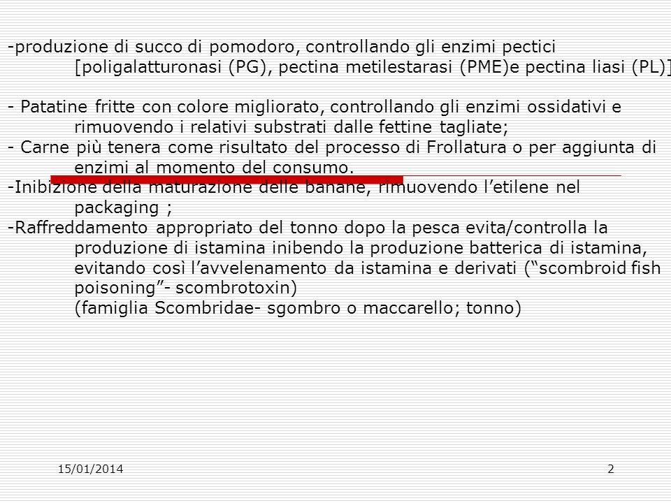 15/01/20142 -produzione di succo di pomodoro, controllando gli enzimi pectici [poligalatturonasi (PG), pectina metilestarasi (PME)e pectina liasi (PL)