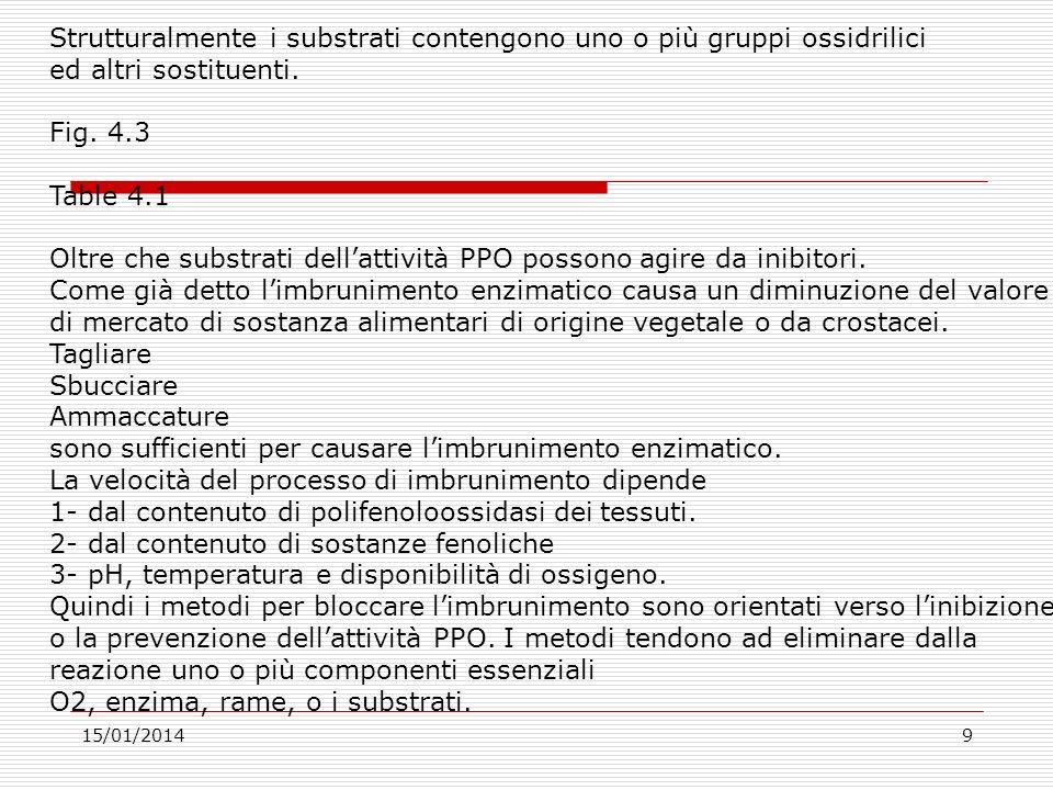 15/01/20149 Strutturalmente i substrati contengono uno o più gruppi ossidrilici ed altri sostituenti.
