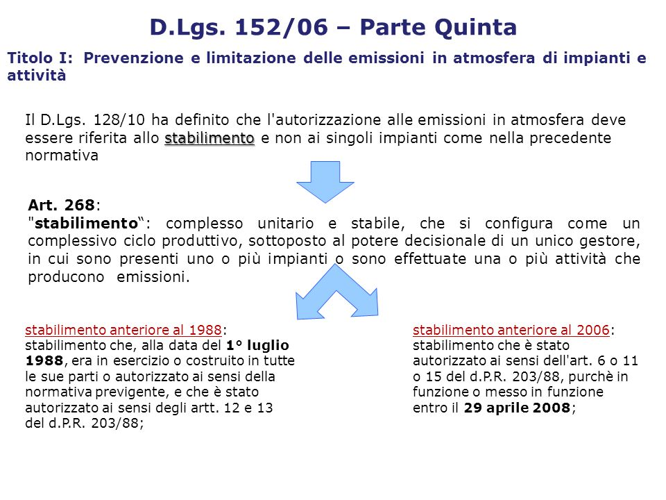 stabilimento Il D.Lgs.