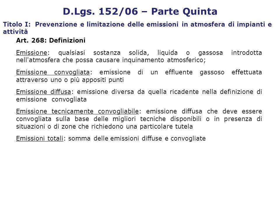Art. 268: Definizioni Emissione: qualsiasi sostanza solida, liquida o gassosa introdotta nell'atmosfera che possa causare inquinamento atmosferico; Em