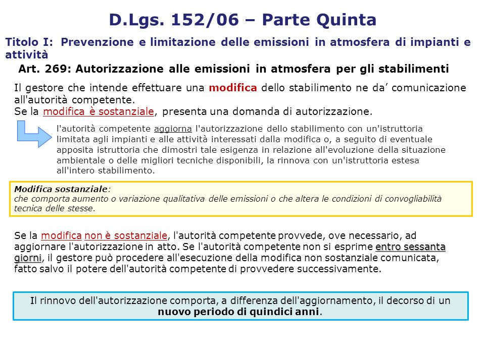 D.Lgs. 152/06 – Parte Quinta Art. 269: Autorizzazione alle emissioni in atmosfera per gli stabilimenti Titolo I: Prevenzione e limitazione delle emiss