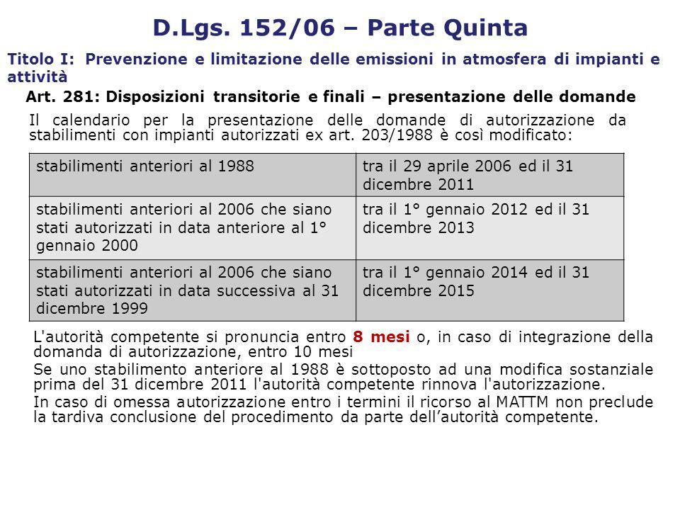 Il calendario per la presentazione delle domande di autorizzazione da stabilimenti con impianti autorizzati ex art. 203/1988 è così modificato: L'auto