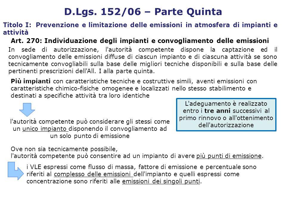 D.Lgs. 152/06 – Parte Quinta Art. 270: Individuazione degli impianti e convogliamento delle emissioni Titolo I: Prevenzione e limitazione delle emissi