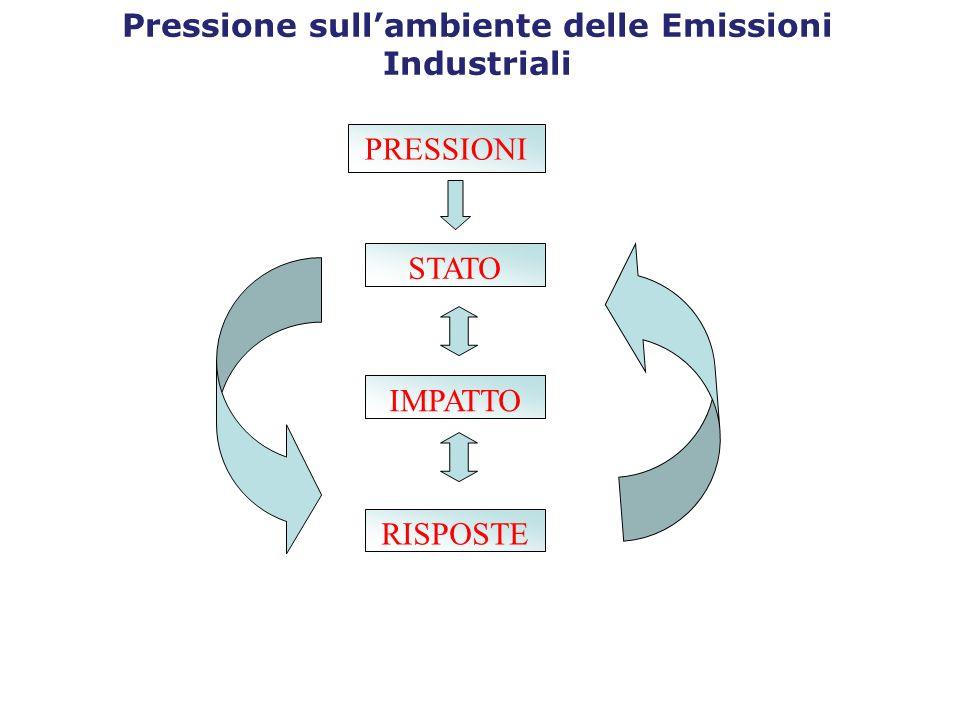 Pressioni Emissioni puntuali (relative alle attività produttive regolamentate dal D.P.R.