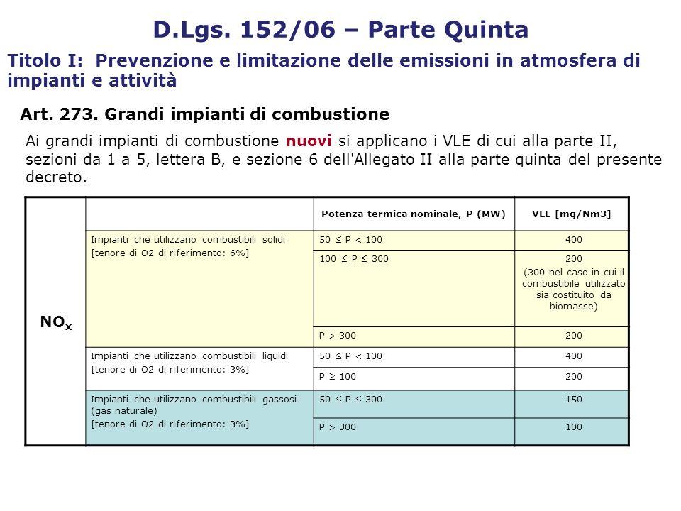 Art. 273. Grandi impianti di combustione D.Lgs. 152/06 – Parte Quinta Titolo I: Prevenzione e limitazione delle emissioni in atmosfera di impianti e a