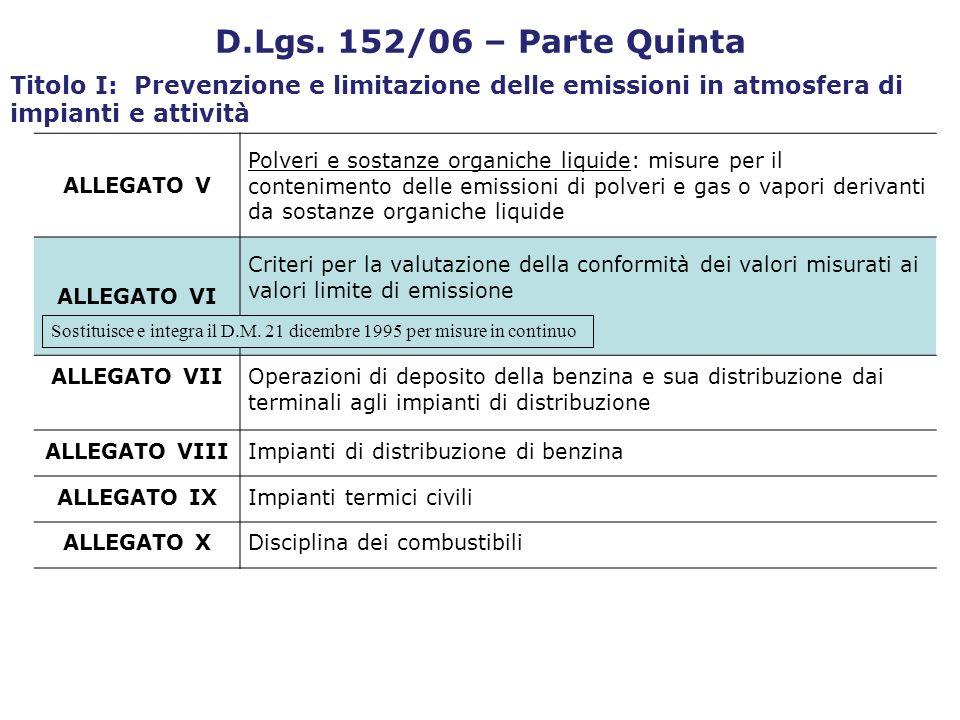 ALLEGATO V Polveri e sostanze organiche liquide: misure per il contenimento delle emissioni di polveri e gas o vapori derivanti da sostanze organiche