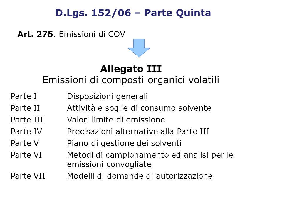 D.Lgs. 152/06 – Parte Quinta Allegato III Emissioni di composti organici volatili Parte I Disposizioni generali Parte II Attività e soglie di consumo