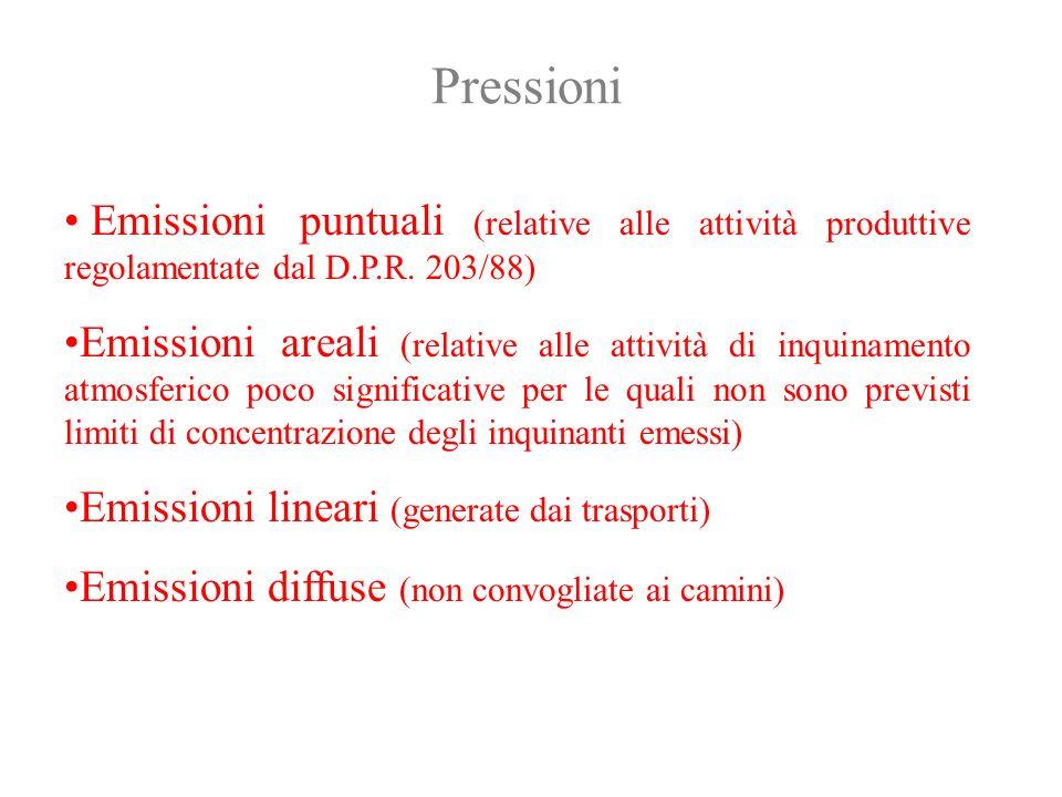 Pressioni Emissioni puntuali (relative alle attività produttive regolamentate dal D.P.R. 203/88) Emissioni areali (relative alle attività di inquiname