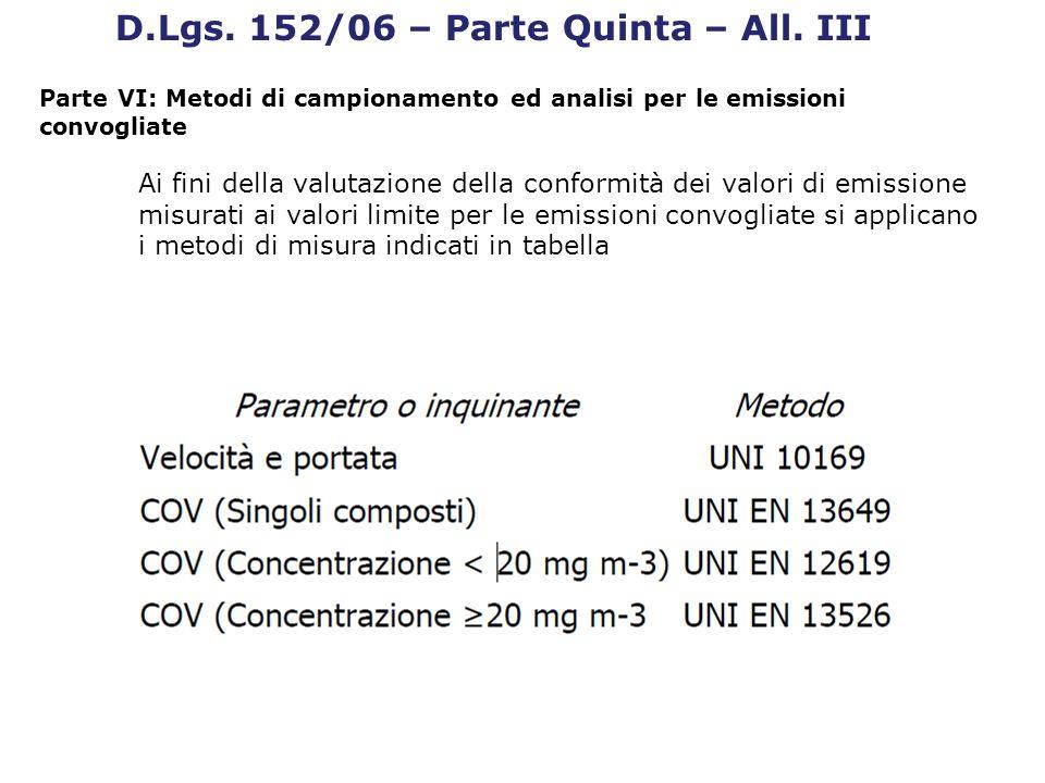 D.Lgs. 152/06 – Parte Quinta – All. III Parte VI: Metodi di campionamento ed analisi per le emissioni convogliate Ai fini della valutazione della conf