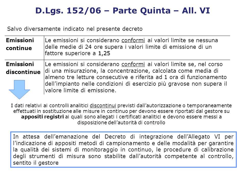 In attesa dellemanazione del Decreto di integrazione dellAllegato VI per lindicazione di appositi metodi di campionamento e delle modalità per garanti