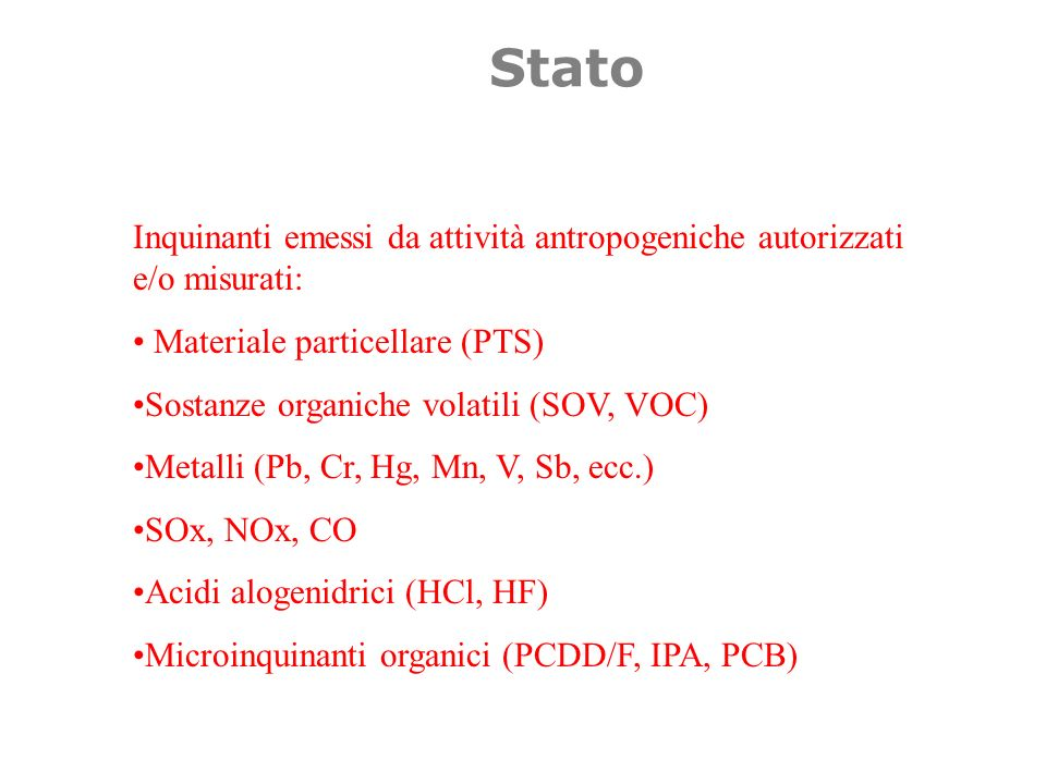 Stato Inquinanti emessi da attività antropogeniche autorizzati e/o misurati: Materiale particellare (PTS) Sostanze organiche volatili (SOV, VOC) Metal