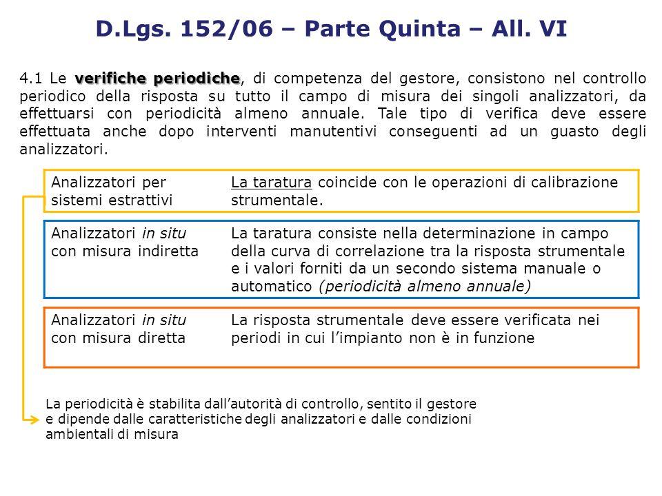 D.Lgs. 152/06 – Parte Quinta – All. VI verifiche periodiche 4.1 Le verifiche periodiche, di competenza del gestore, consistono nel controllo periodico