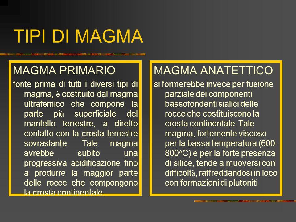 TIPI DI MAGMA MAGMA PRIMARIO fonte prima di tutti i diversi tipi di magma, è costituito dal magma ultrafemico che compone la parte pi ù superficiale d