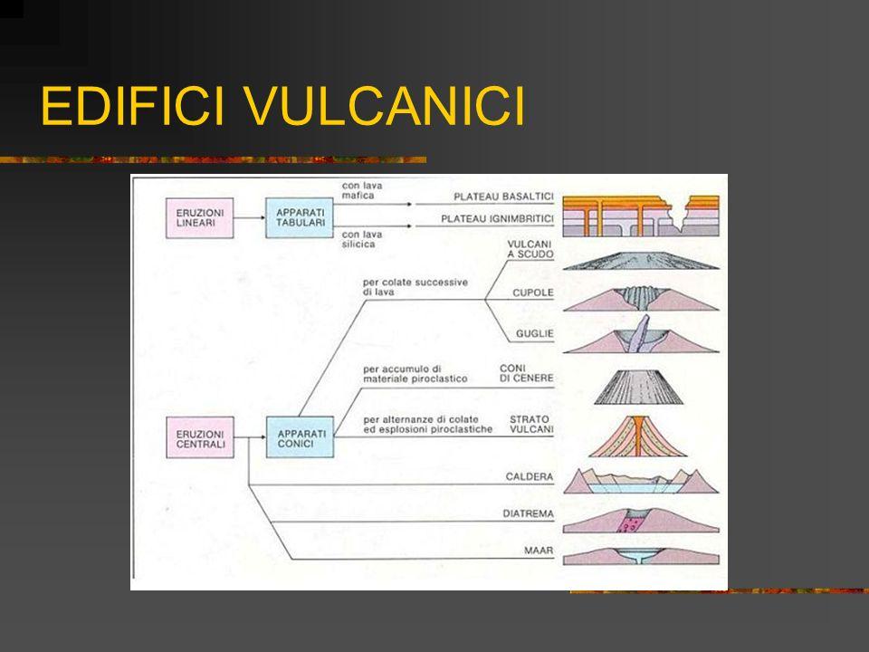 EDIFICI VULCANICI