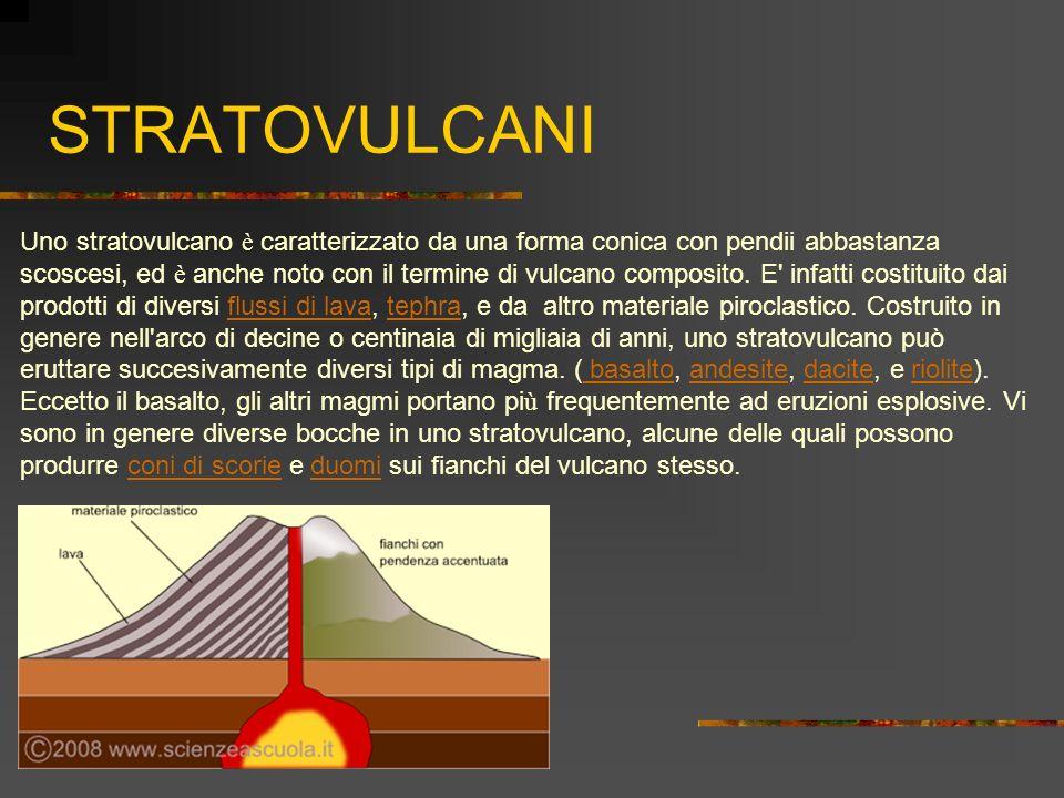 STRATOVULCANI Uno stratovulcano è caratterizzato da una forma conica con pendii abbastanza scoscesi, ed è anche noto con il termine di vulcano composi
