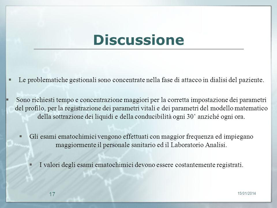 Discussione Le problematiche gestionali sono concentrate nella fase di attacco in dialisi del paziente. Sono richiesti tempo e concentrazione maggiori