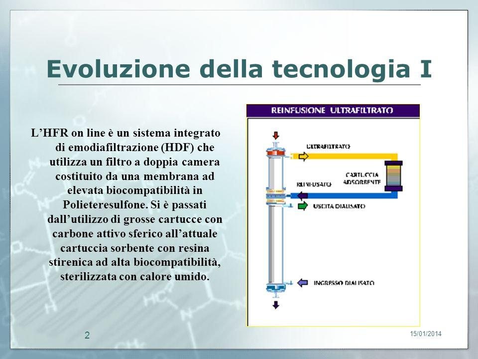 2 Evoluzione della tecnologia I LHFR on line è un sistema integrato di emodiafiltrazione (HDF) che utilizza un filtro a doppia camera costituito da un