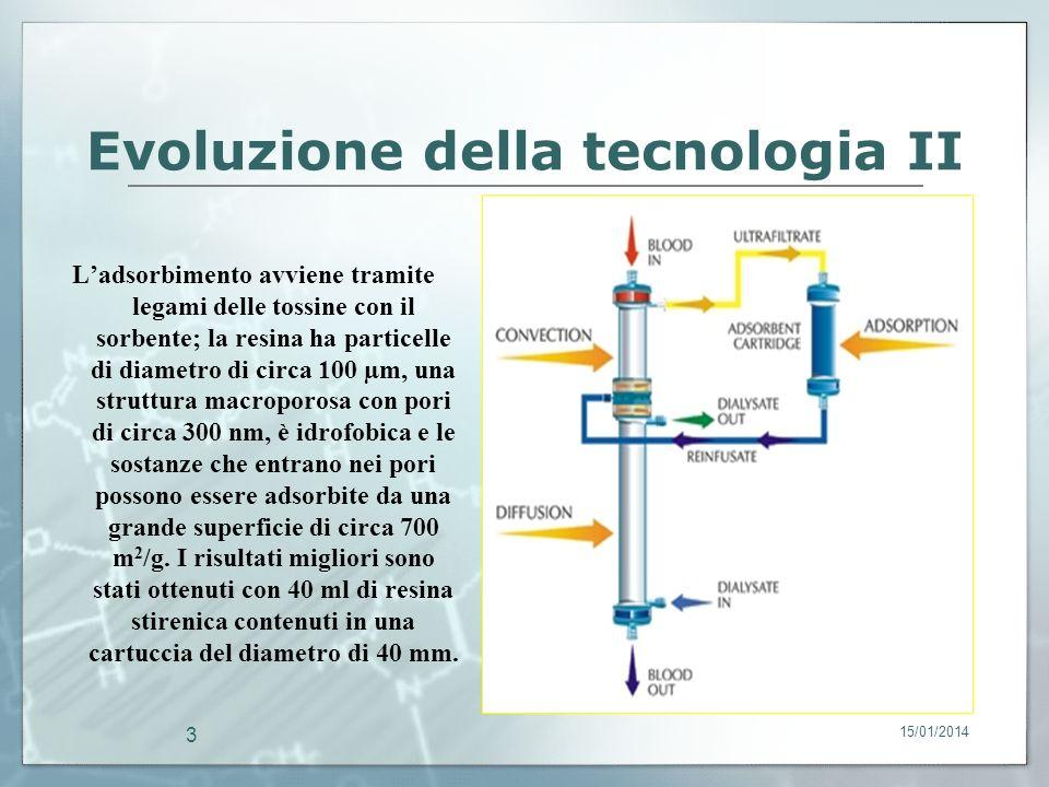 15/01/2014 3 Evoluzione della tecnologia II Ladsorbimento avviene tramite legami delle tossine con il sorbente; la resina ha particelle di diametro di