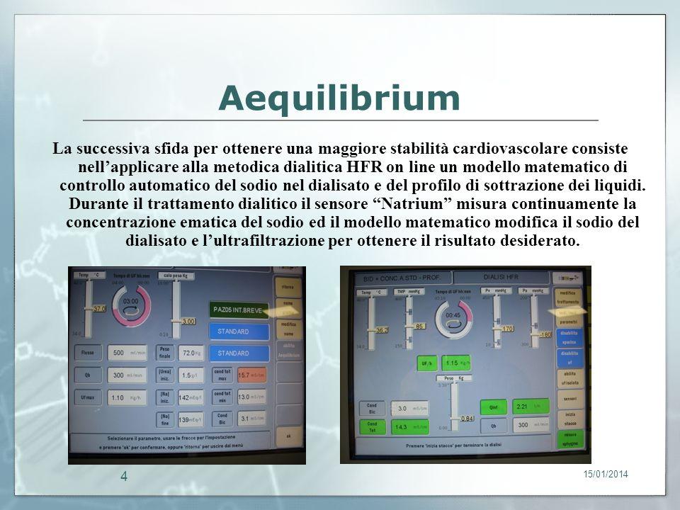 15/01/2014 4 Aequilibrium La successiva sfida per ottenere una maggiore stabilità cardiovascolare consiste nellapplicare alla metodica dialitica HFR o