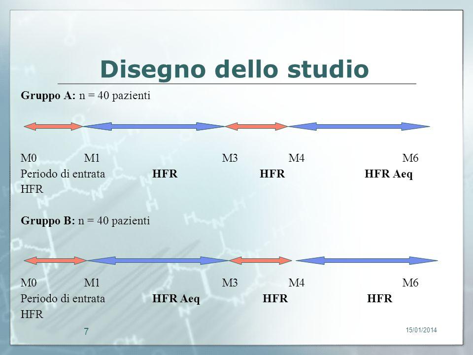 15/01/2014 7 Disegno dello studio Gruppo A: n = 40 pazienti M0 M1 M3 M4 M6 Periodo di entrata HFR HFR HFR Aeq HFR Gruppo B: n = 40 pazienti M0 M1 M3 M