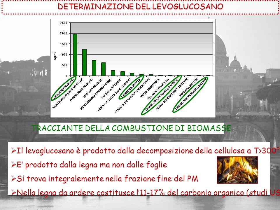 DETERMINAZIONE DEL LEVOGLUCOSANO TRACCIANTE DELLA COMBUSTIONE DI BIOMASSE Il levoglucosano è prodotto dalla decomposizione della cellulosa a T>300°C E