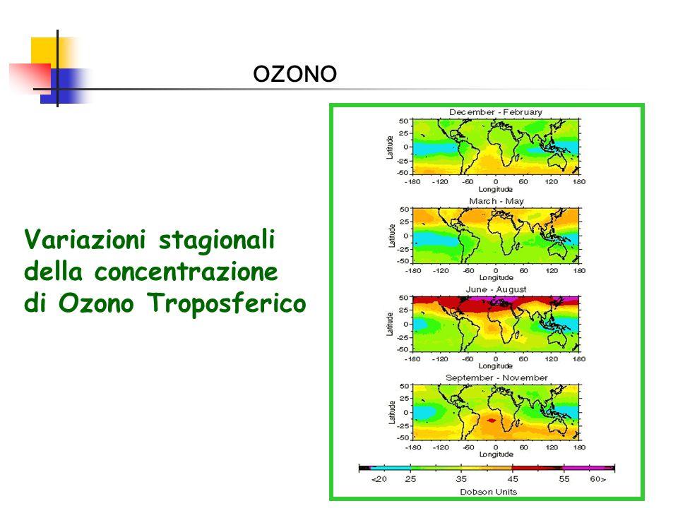 Variazioni stagionali della concentrazione di Ozono Troposferico OZONO