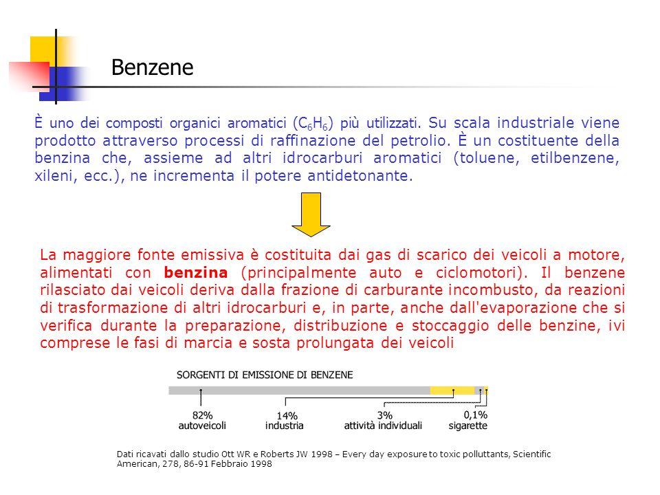 Benzene È uno dei composti organici aromatici (C 6 H 6 ) più utilizzati. Su scala industriale viene prodotto attraverso processi di raffinazione del p