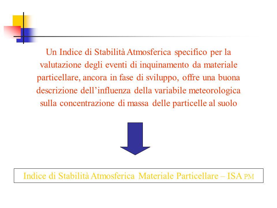 Un Indice di Stabilità Atmosferica specifico per la valutazione degli eventi di inquinamento da materiale particellare, ancora in fase di sviluppo, of