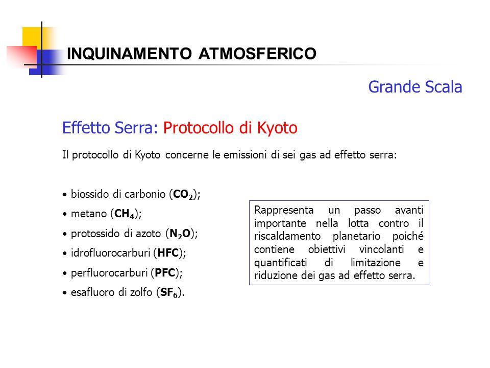 INQUINAMENTO ATMOSFERICO Effetto Serra: Protocollo di Kyoto Il protocollo di Kyoto concerne le emissioni di sei gas ad effetto serra: biossido di carb