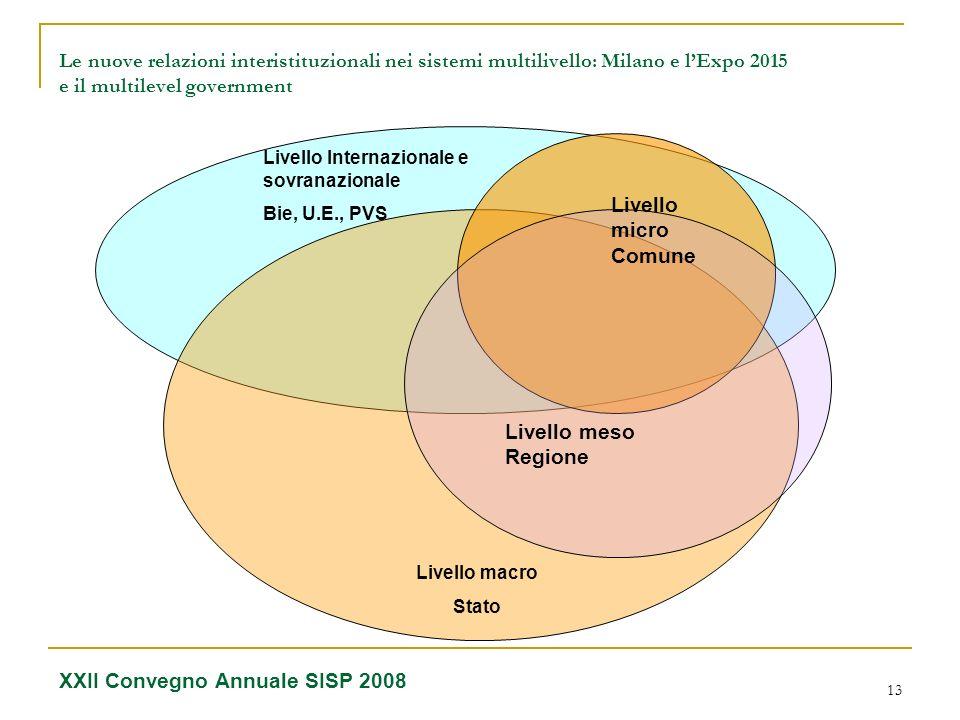 13 Le nuove relazioni interistituzionali nei sistemi multilivello: Milano e lExpo 2015 e il multilevel government Livello Internazionale e sovranazion