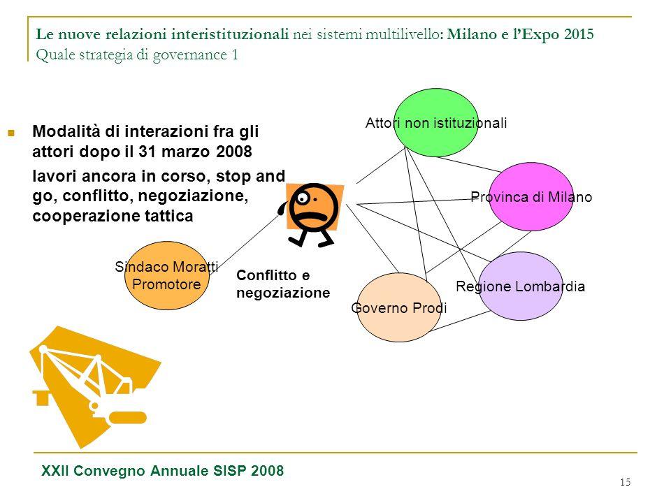 15 Le nuove relazioni interistituzionali nei sistemi multilivello: Milano e lExpo 2015 Quale strategia di governance 1 Modalità di interazioni fra gli