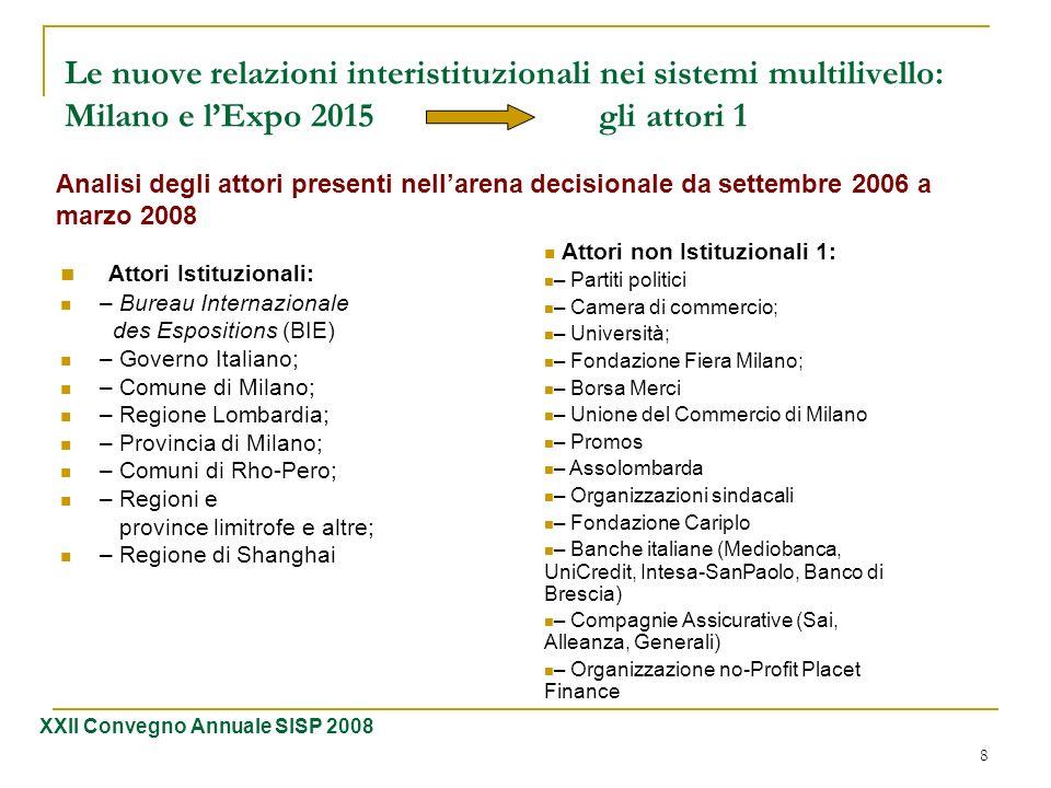 8 Le nuove relazioni interistituzionali nei sistemi multilivello: Milano e lExpo 2015 gli attori 1 Attori Istituzionali: – Bureau Internazionale des E