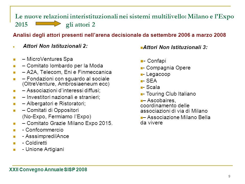 9 Le nuove relazioni interistituzionali nei sistemi multilivello: Milano e lExpo 2015 gli attori 2 Attori Non Istituzionali 2: – MicroVentures Spa – C