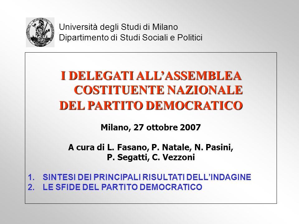 I DELEGATI ALLASSEMBLEA COSTITUENTE NAZIONALE DEL PARTITO DEMOCRATICO Milano, 27 ottobre 2007 A cura di L.