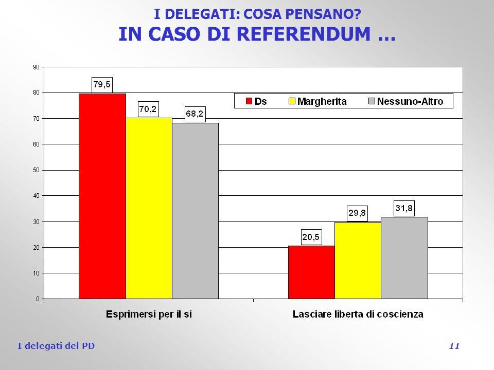 I delegati del PD 11 I DELEGATI: COSA PENSANO IN CASO DI REFERENDUM …